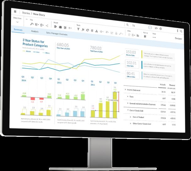 frontend SAP Analytics Cloud