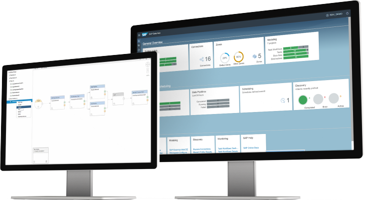SAP Analytics Hub