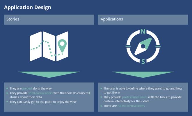 Application Designer